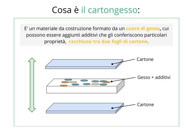 cartongesso_